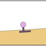 Dermal piercing placement